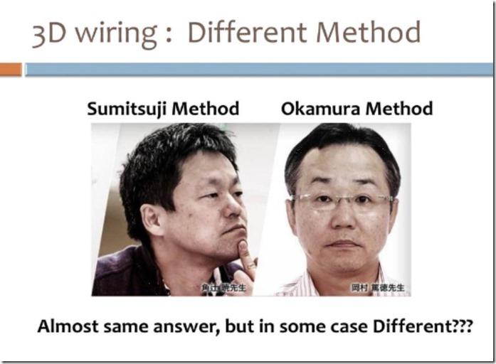 Okamura Sumitsuji